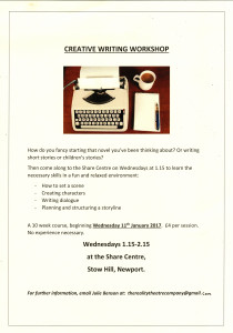 Creative writing centre wales